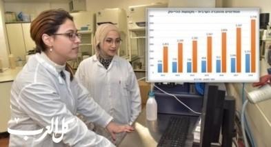 مضاعفة عدد الطلاب العرب في مواضيع الهايتك
