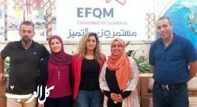 300طرد من إعدادية محمود درويش في مجد الكروم