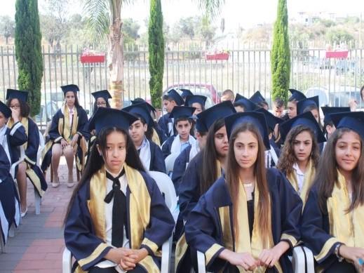 مدرسة البصليّة شفاعمرو تخرج كوكبة جديدة