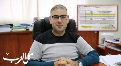 دخان ينتقد بلدية الناصرة والعجز المالي