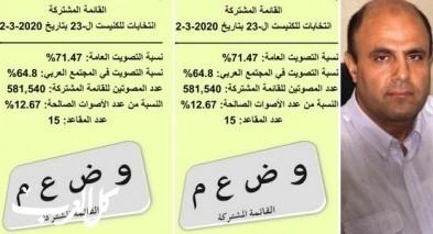 انتخابات الكنيست الـ23 حازت المشتركة على581507