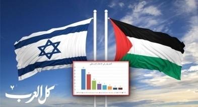 867 حالة تحريض إعلامي ضد العرب
