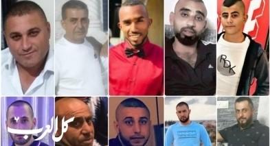 11 قتيلًا في جرائم القتل منذ بداية الشهر