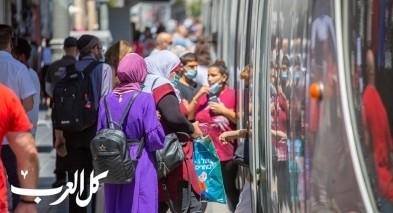كورونا في البلدات العربية | 2,342 إصابة جديدة