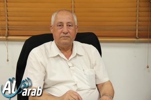 نتيجة بحث الصور عن site:alarab.com محمد شامي