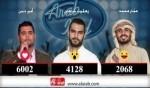 أمير دندن يكتسح الأول في استطلاع العرب كوم
